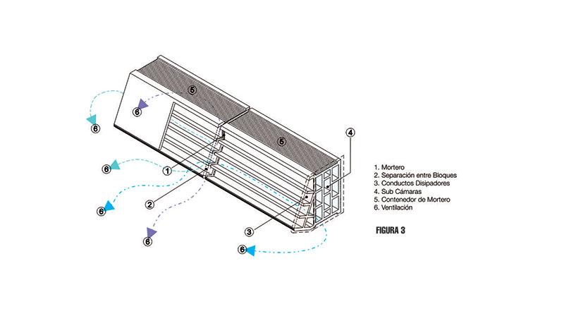 mattoni risparmio temperatura casa