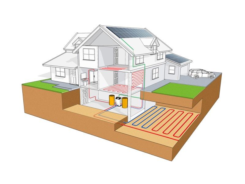 Come funziona un impianto geotermico per il riscaldamento for Come funziona un mutuo quando costruisci una casa